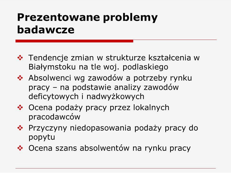 Prezentowane problemy badawcze  Tendencje zmian w strukturze kształcenia w Białymstoku na tle woj.