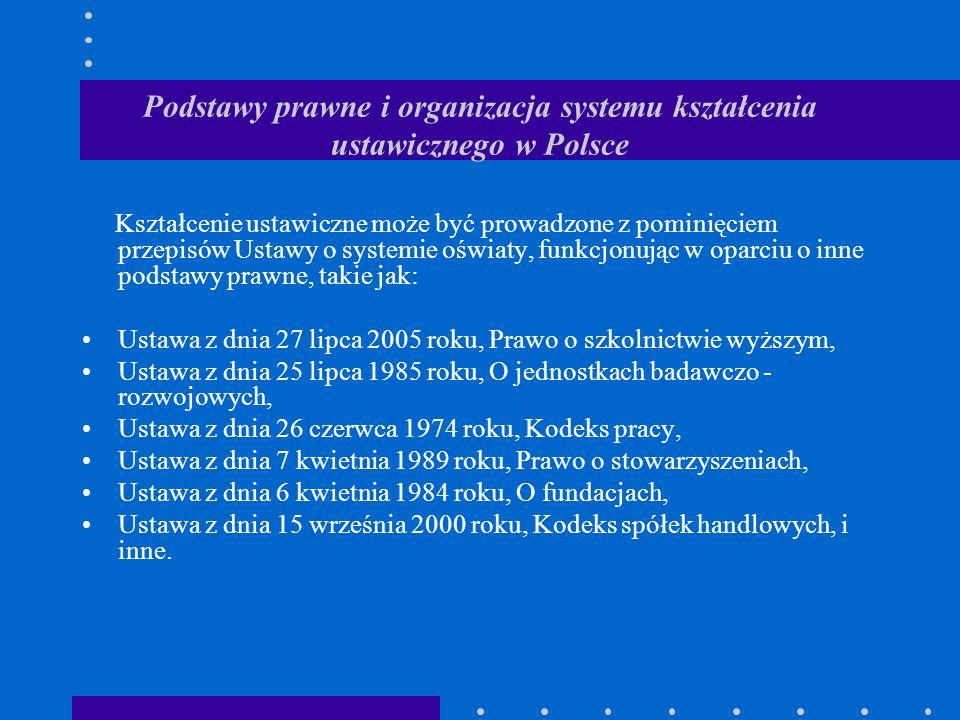 Podstawy prawne i organizacja systemu kształcenia ustawicznego w Polsce Kształcenie ustawiczne może być prowadzone z pominięciem przepisów Ustawy o sy
