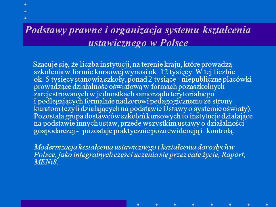 Podstawy prawne i organizacja systemu kształcenia ustawicznego w Polsce Szacuje się, że liczba instytucji, na terenie kraju, które prowadzą szkolenia