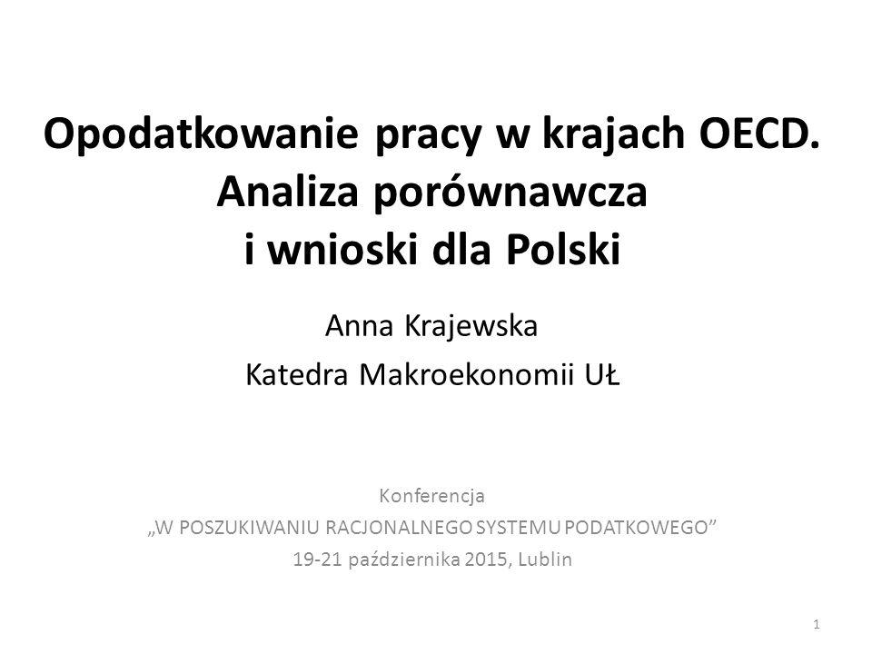 """Opodatkowanie pracy w krajach OECD. Analiza porównawcza i wnioski dla Polski Anna Krajewska Katedra Makroekonomii UŁ Konferencja """"W POSZUKIWANIU RACJO"""