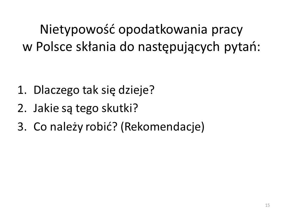 Nietypowość opodatkowania pracy w Polsce skłania do następujących pytań: 1.Dlaczego tak się dzieje? 2.Jakie są tego skutki? 3.Co należy robić? (Rekome