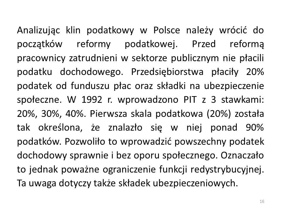 Analizując klin podatkowy w Polsce należy wrócić do początków reformy podatkowej. Przed reformą pracownicy zatrudnieni w sektorze publicznym nie płaci