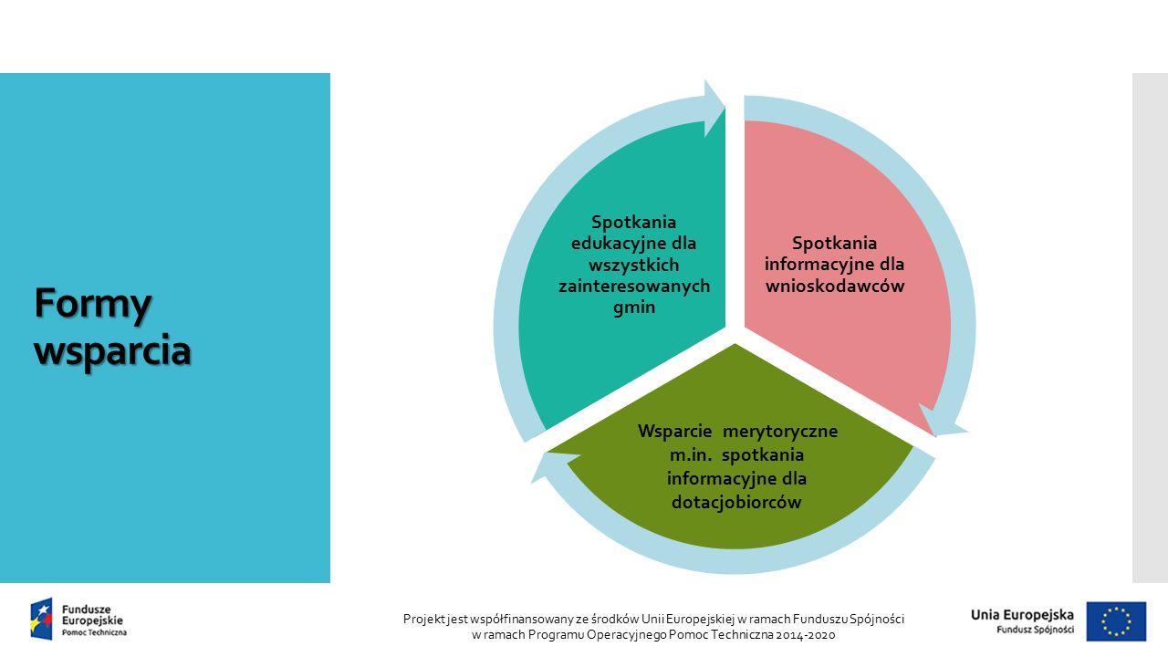 Formy wsparcia Projekt jest współfinansowany ze środków Unii Europejskiej w ramach Funduszu Spójności w ramach Programu Operacyjnego Pomoc Techniczna 2014-2020 Spotkania informacyjne dla wnioskodawców Wsparcie merytoryczne m.in.