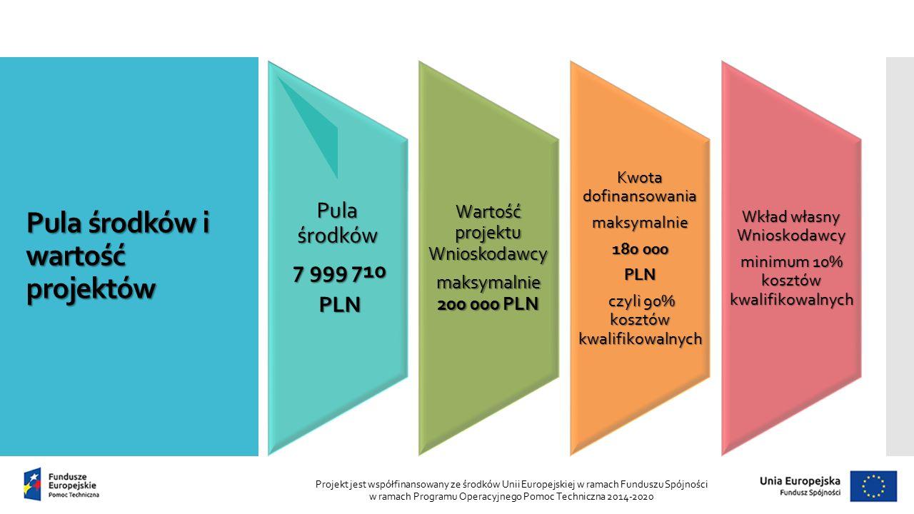Pula środków i wartość projektów Pula środków 7 999 710 7 999 710 PLN PLN Wartość projektu Wnioskodawcy maksymalnie 200 000 PLN Kwota dofinansowania maksymalnie 180 000 PLN czyli 90% kosztów kwalifikowalnych czyli 90% kosztów kwalifikowalnych Wkład własny Wnioskodawcy minimum 10% kosztów kwalifikowalnych Projekt jest współfinansowany ze środków Unii Europejskiej w ramach Funduszu Spójności w ramach Programu Operacyjnego Pomoc Techniczna 2014-2020