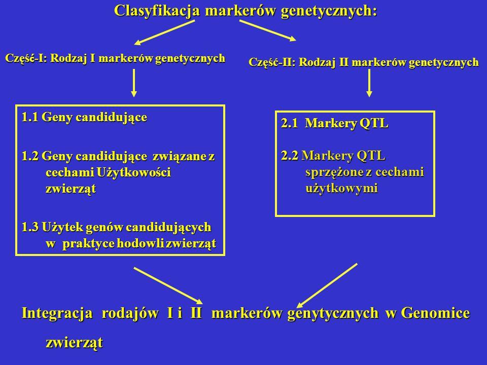2.1 Markery QTL 2.2 Markery QTL sprzężone z cechami użytkowymi Część-II: Rodzaj II markerów genetycznych Częś ć -I: Rodzaj I markerów genetycznych 1.1