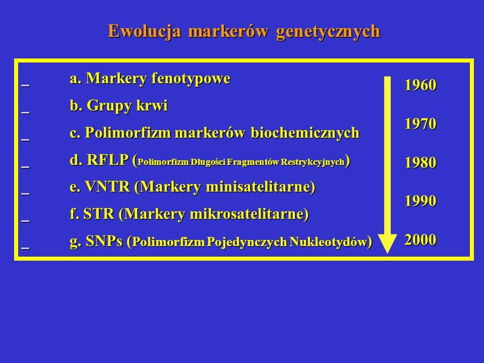 Ewolucja markerów genetycznych a. Markery fenotypowe b. Grupy krwi c. Polimorfizm markerów biochemicznych d. RFLP ( Polimorfizm Długości Fragmentów Re