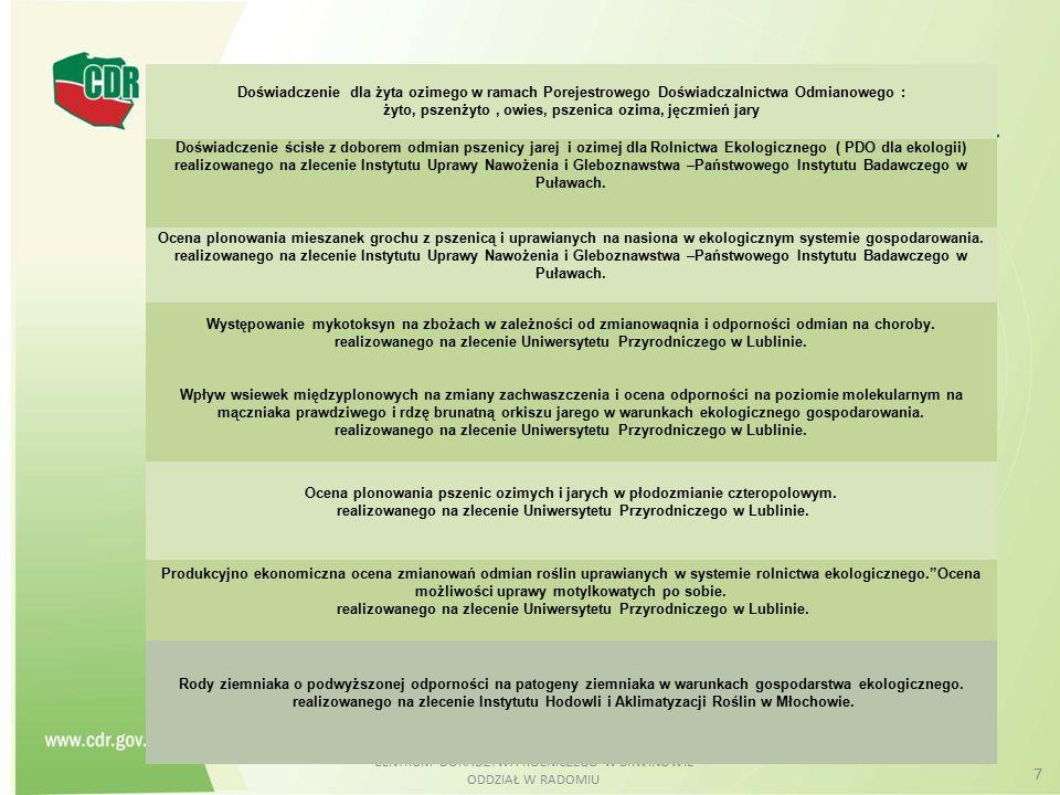 CENTRUM DORADZTWA ROLNICZEGO W BRWINOWIE ODDZIAŁ W RADOMIU 7 Doświadczenie dla żyta ozimego w ramach Porejestrowego Doświadczalnictwa Odmianowego : żyto, pszenżyto, owies, pszenica ozima, jęczmień jary Doświadczenie ścisłe z doborem odmian pszenicy jarej i ozimej dla Rolnictwa Ekologicznego ( PDO dla ekologii) realizowanego na zlecenie Instytutu Uprawy Nawożenia i Gleboznawstwa –Państwowego Instytutu Badawczego w Puławach.