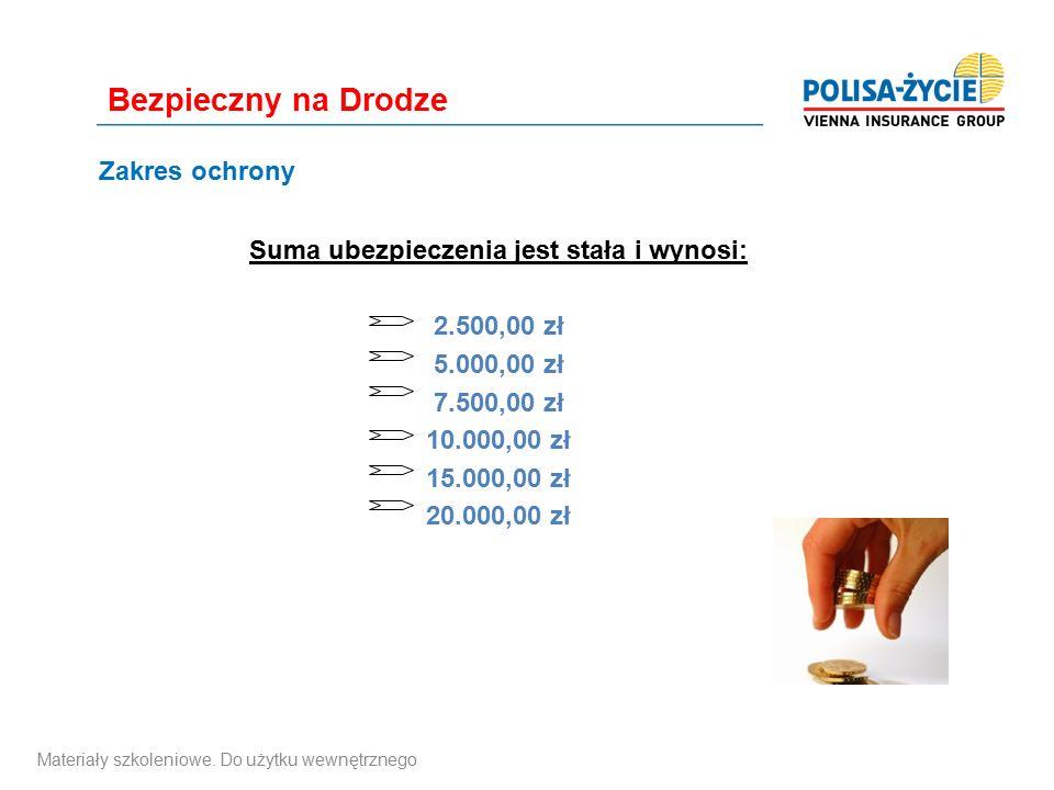 Zakres ochrony Suma ubezpieczenia jest stała i wynosi: 2.500,00 zł 5.000,00 zł 7.500,00 zł 10.000,00 zł 15.000,00 zł 20.000,00 zł Bezpieczny na Drodze