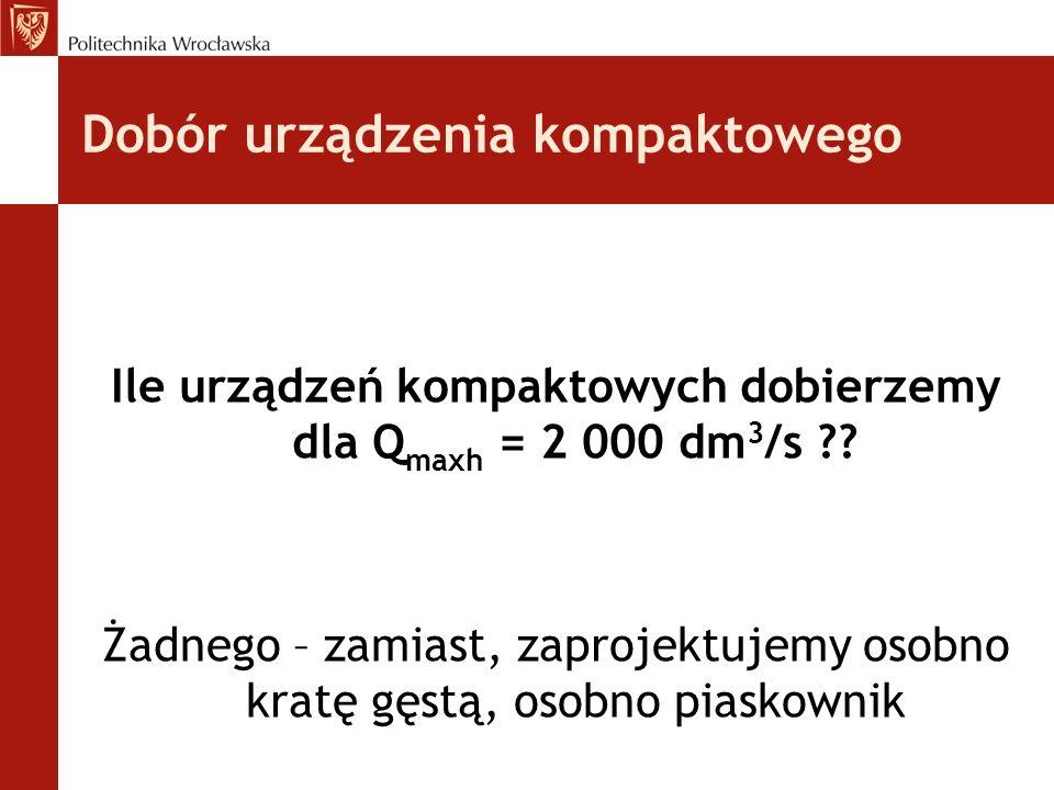 Dobór urządzenia kompaktowego Ile urządzeń kompaktowych dobierzemy dla Q maxh = 2 000 dm 3 /s .