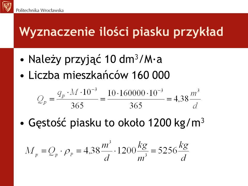 Wyznaczenie ilości piasku przykład Należy przyjąć 10 dm 3 /M∙a Liczba mieszkańców 160 000 Gęstość piasku to około 1200 kg/m 3