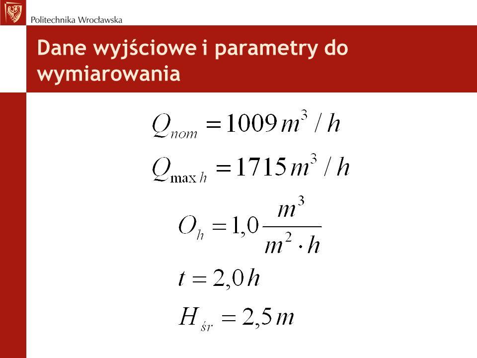 Dane wyjściowe i parametry do wymiarowania