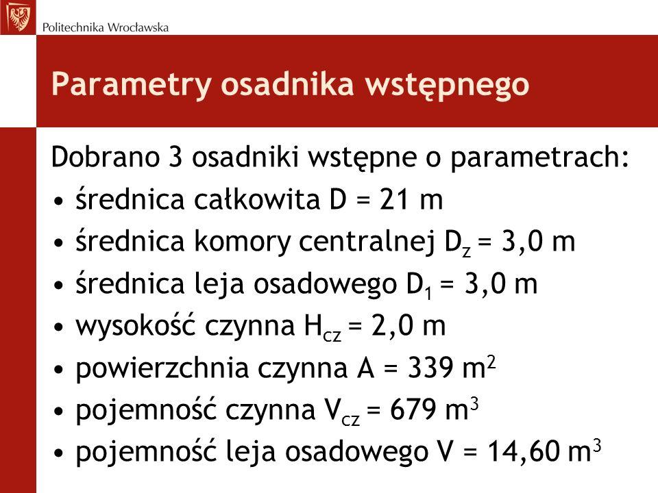 Parametry osadnika wstępnego Dobrano 3 osadniki wstępne o parametrach: średnica całkowita D = 21 m średnica komory centralnej D z = 3,0 m średnica leja osadowego D 1 = 3,0 m wysokość czynna H cz = 2,0 m powierzchnia czynna A = 339 m 2 pojemność czynna V cz = 679 m 3 pojemność leja osadowego V = 14,60 m 3
