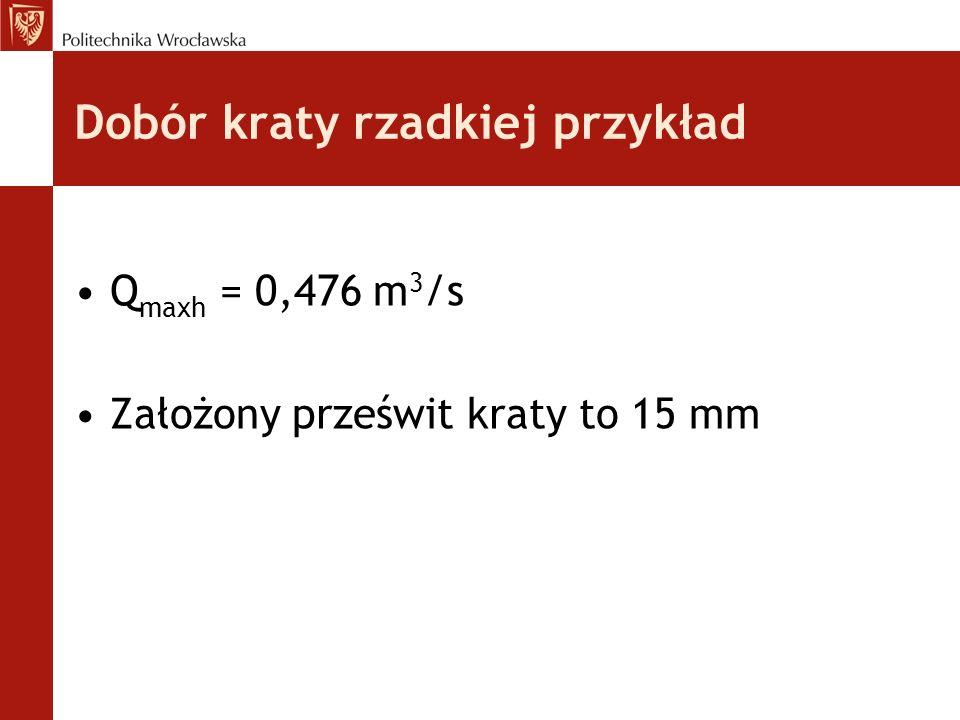 Dobór kraty rzadkiej przykład Q maxh = 0,476 m 3 /s Założony prześwit kraty to 15 mm