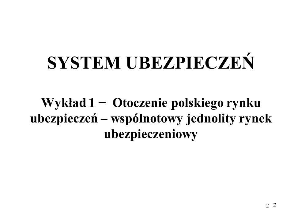 2 2 SYSTEM UBEZPIECZEŃ Wykład 1 − Otoczenie polskiego rynku ubezpieczeń – wspólnotowy jednolity rynek ubezpieczeniowy