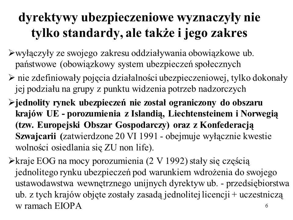 dyrektywy ubezpieczeniowe wyznaczyły nie tylko standardy, ale także i jego zakres  wyłączyły ze swojego zakresu oddziaływania obowiązkowe ub.