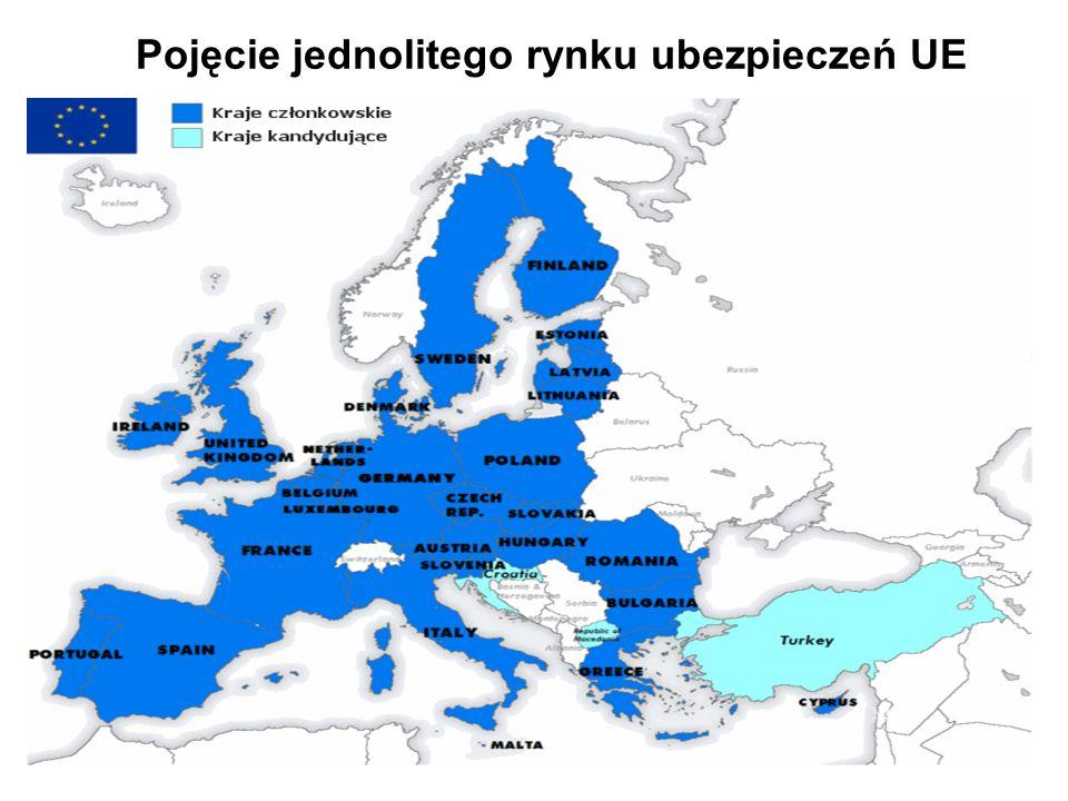7 Pojęcie jednolitego rynku ubezpieczeń UE