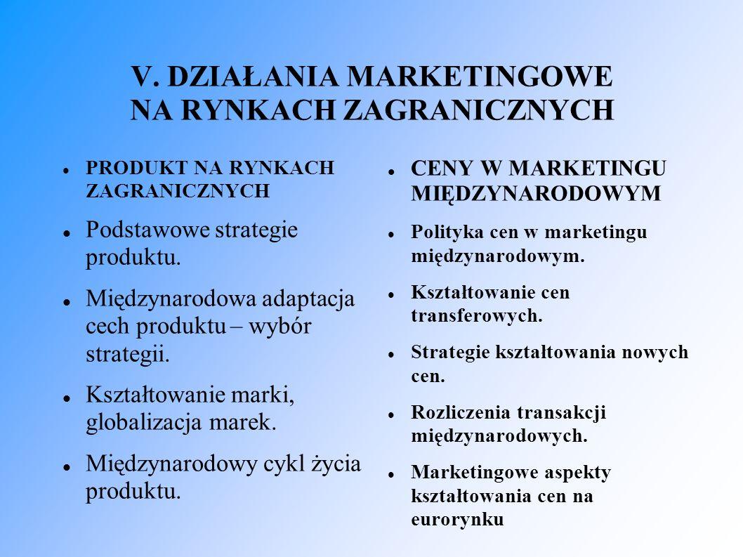 V. DZIAŁANIA MARKETINGOWE NA RYNKACH ZAGRANICZNYCH PRODUKT NA RYNKACH ZAGRANICZNYCH Podstawowe strategie produktu. Międzynarodowa adaptacja cech produ