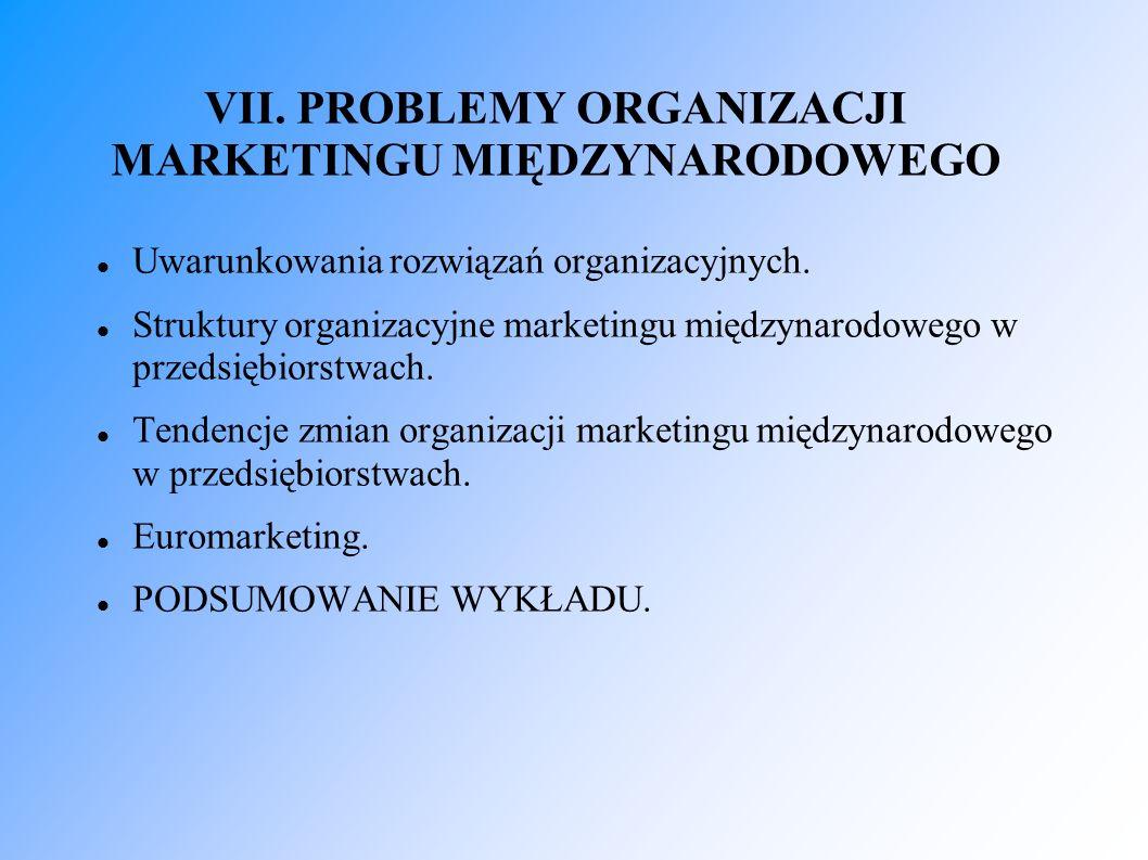 VII. PROBLEMY ORGANIZACJI MARKETINGU MIĘDZYNARODOWEGO Uwarunkowania rozwiązań organizacyjnych. Struktury organizacyjne marketingu międzynarodowego w p