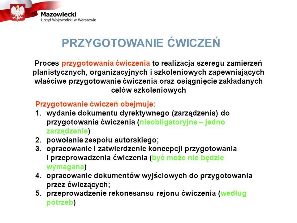 PRZYGOTOWANIE ĆWICZEŃ Proces przygotowania ćwiczenia to realizacja szeregu zamierzeń planistycznych, organizacyjnych i szkoleniowych zapewniających właściwe przygotowanie ćwiczenia oraz osiągnięcie zakładanych celów szkoleniowych Przygotowanie ćwiczeń obejmuje: 1.wydanie dokumentu dyrektywnego (zarządzenia) do przygotowania ćwiczenia (nieobligatoryjne – jedno zarządzenie) 2.powołanie zespołu autorskiego; 3.opracowanie i zatwierdzenie koncepcji przygotowania i przeprowadzenia ćwiczenia (być może nie będzie wymagana) 4.opracowanie dokumentów wyjściowych do przygotowania przez ćwiczących; 5.przeprowadzenie rekonesansu rejonu ćwiczenia (według potrzeb)