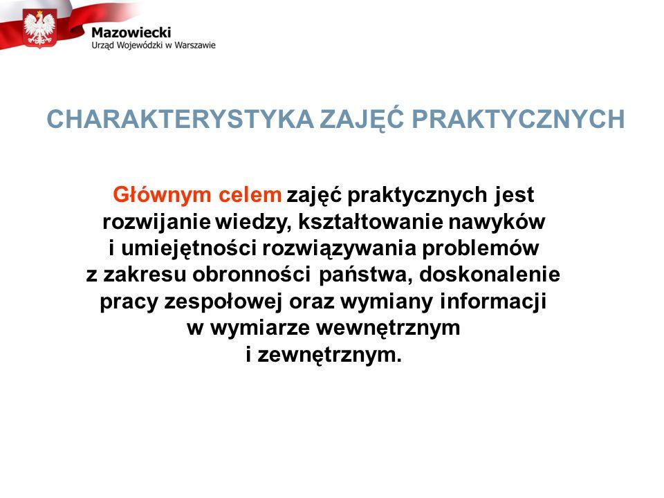 Mirosław WIKTOROWSKI starszy specjalista Oddział Spraw Obronnych tel.(22) 695 62 13