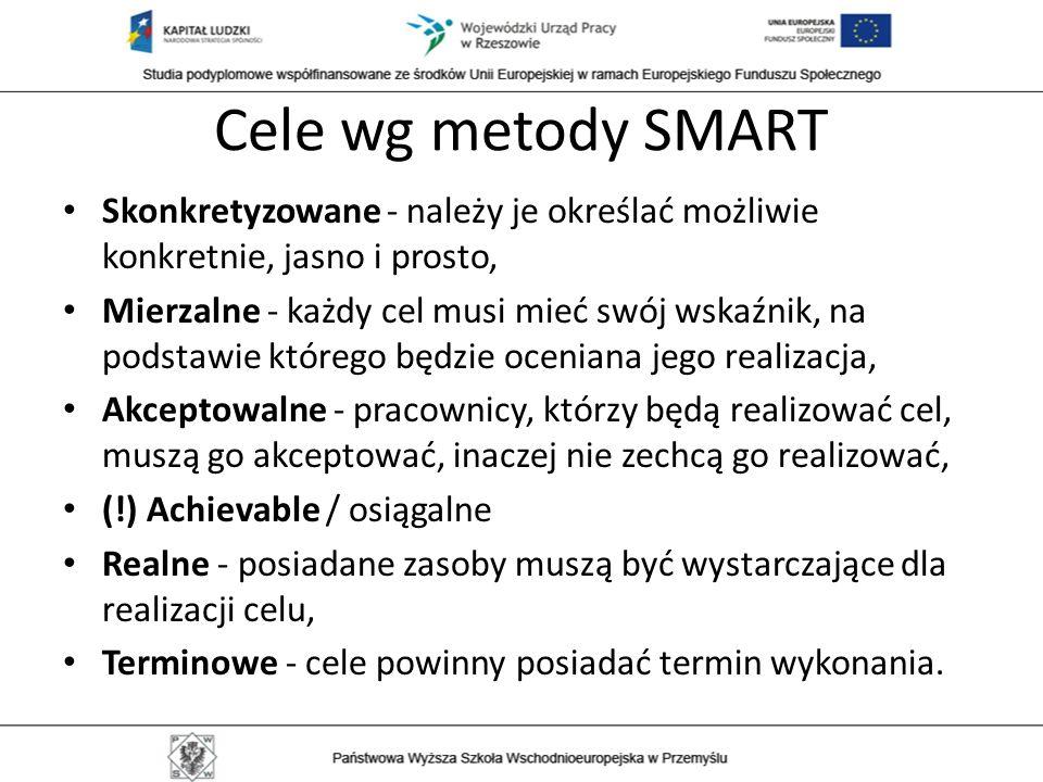 Cele wg metody SMART Skonkretyzowane - należy je określać możliwie konkretnie, jasno i prosto, Mierzalne - każdy cel musi mieć swój wskaźnik, na podst