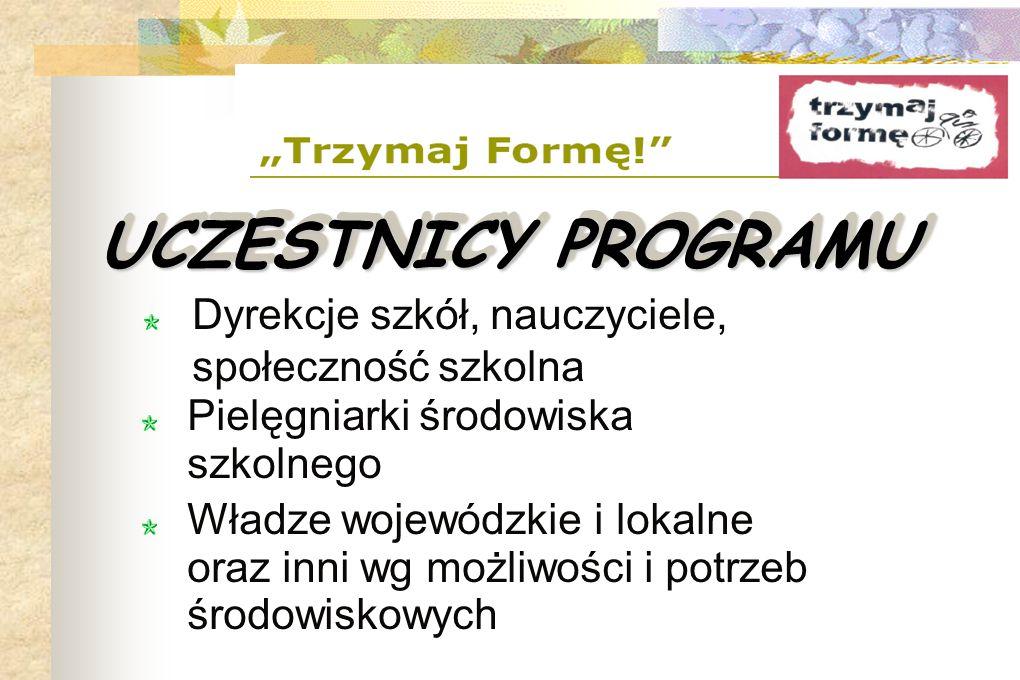 CZAS TRWANIA II EDYCJI Rok szkolny 2007/2008