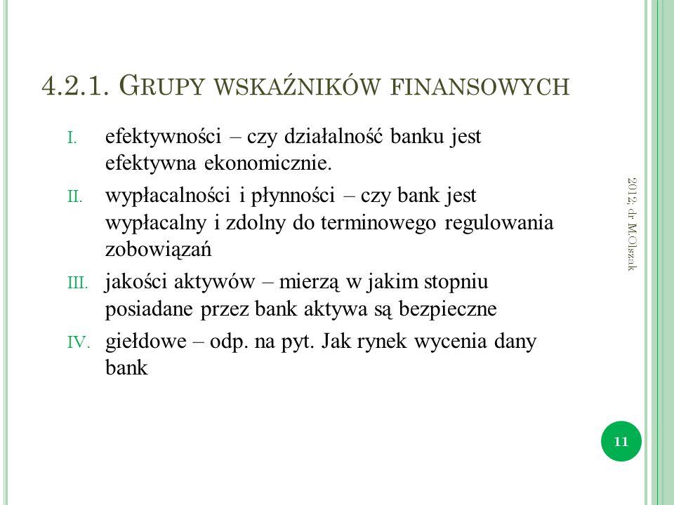 4.2.1. G RUPY WSKAŹNIKÓW FINANSOWYCH I. efektywności – czy działalność banku jest efektywna ekonomicznie. II. wypłacalności i płynności – czy bank jes