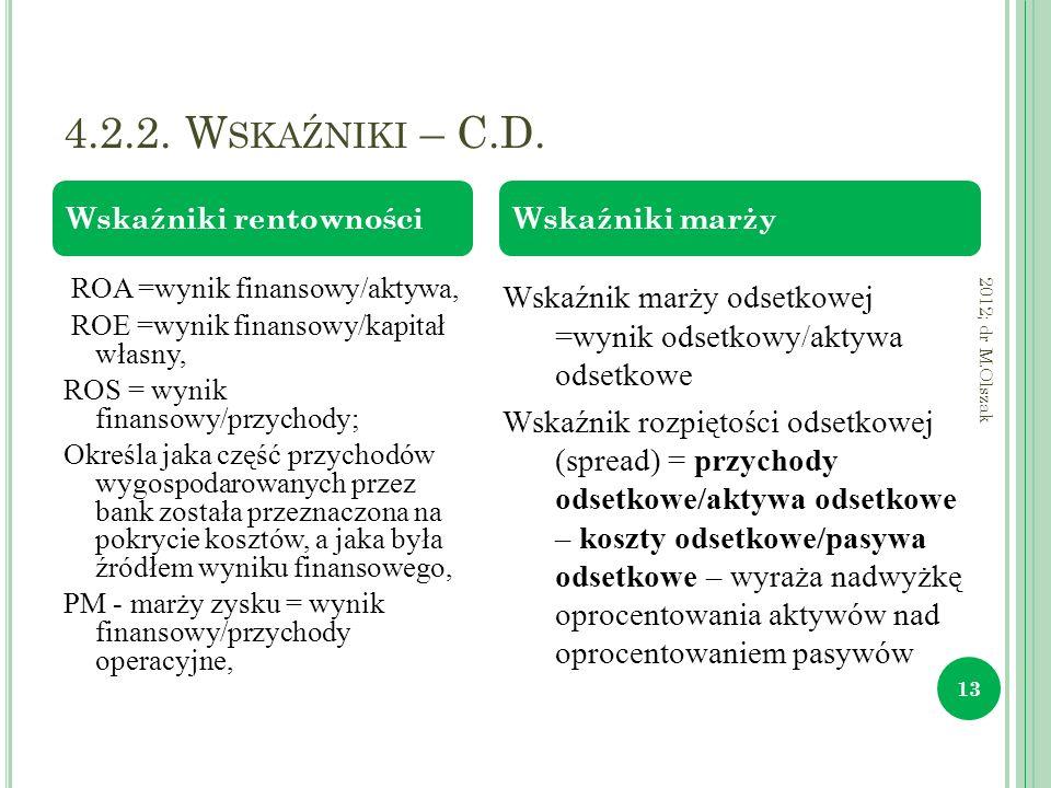 4.2.2. W SKAŹNIKI – C.D. 2012; dr M.Olszak 13 ROA =wynik finansowy/aktywa, ROE =wynik finansowy/kapitał własny, ROS = wynik finansowy/przychody; Okreś