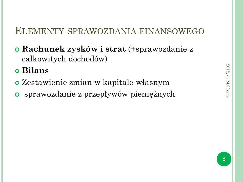 E LEMENTY SPRAWOZDANIA FINANSOWEGO Rachunek zysków i strat (+sprawozdanie z całkowitych dochodów) Bilans Zestawienie zmian w kapitale własnym sprawozd