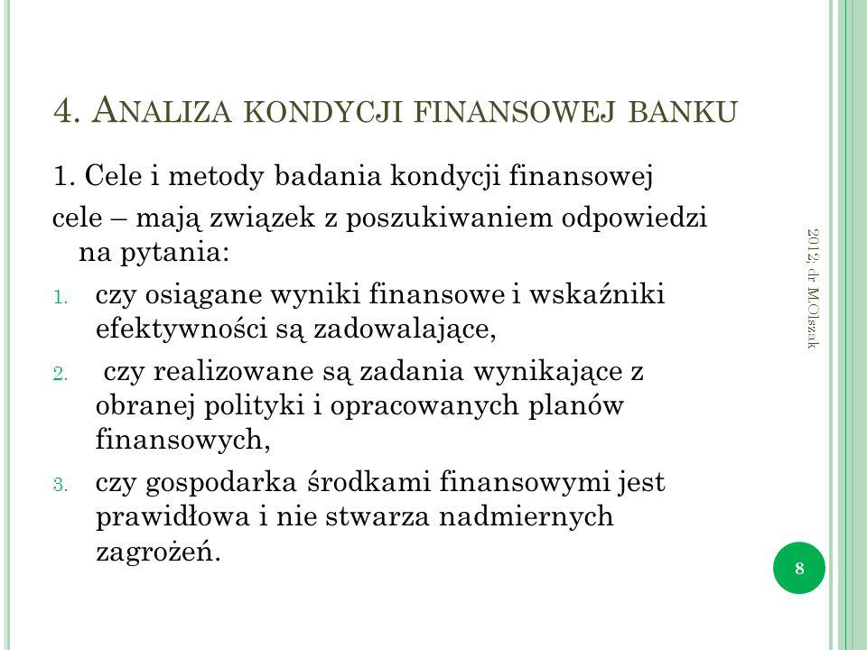 4. A NALIZA KONDYCJI FINANSOWEJ BANKU 1. Cele i metody badania kondycji finansowej cele – mają związek z poszukiwaniem odpowiedzi na pytania: 1. czy o