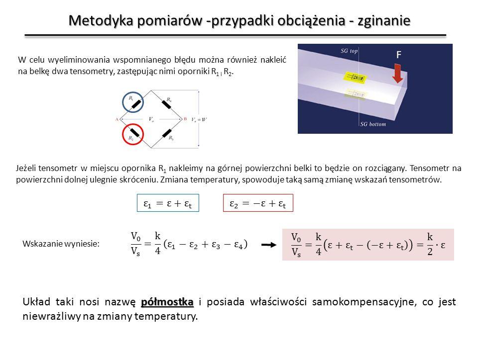 Metodyka pomiarów -przypadki obciążenia - zginanie W celu wyeliminowania wspomnianego błędu można również nakleić na belkę dwa tensometry, zastępując nimi oporniki R 1 i R 2.