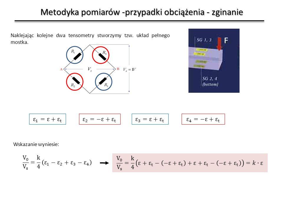 Metodyka pomiarów -przypadki obciążenia - zginanie Naklejając kolejne dwa tensometry stworzymy tzw.