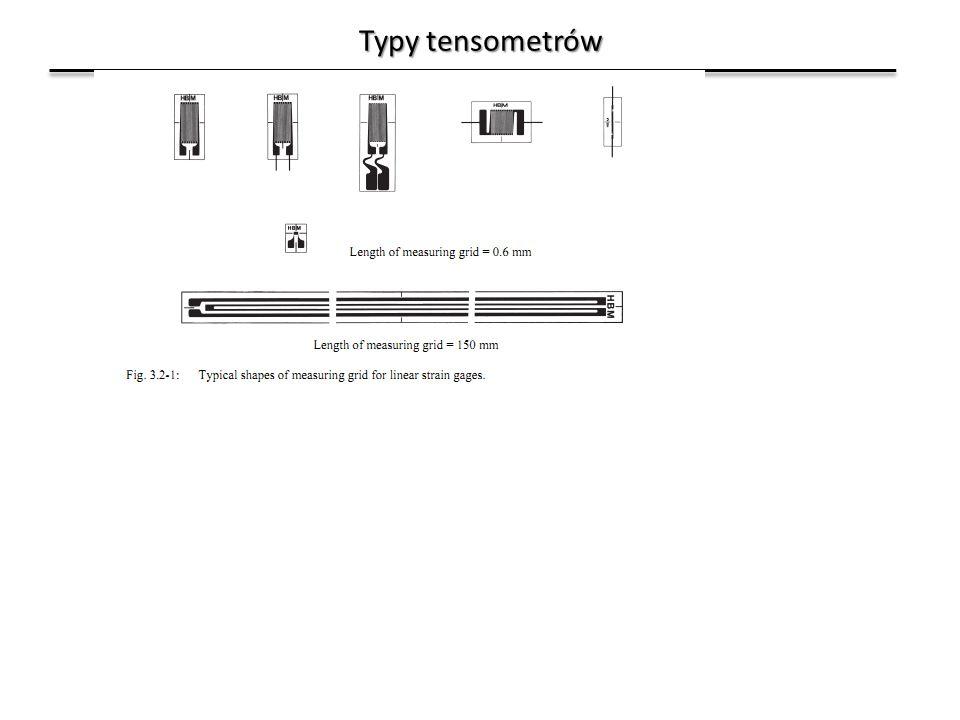Typy tensometrów