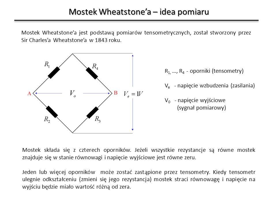 Mostek Wheatstone'a – idea pomiaru Mostek Wheatstone'a jest podstawą pomiarów tensometrycznych, został stworzony przez Sir Charles'a Wheatstone'a w 1843 roku.