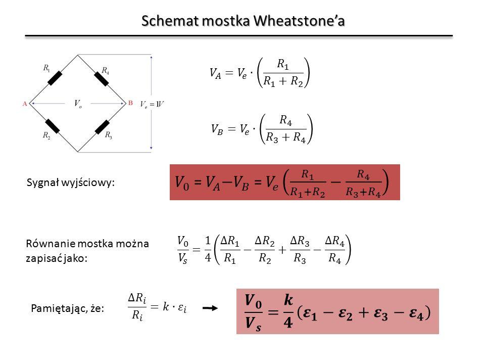Schemat mostka Wheatstone'a Sygnał wyjściowy: Równanie mostka można zapisać jako: Pamiętając, że: