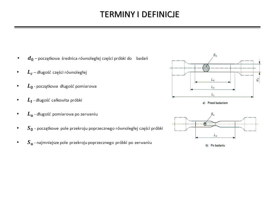 TERMINY I DEFINICJE