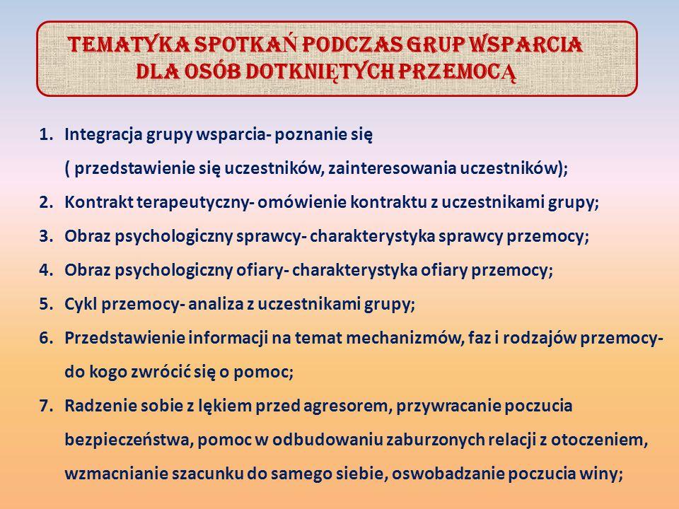 TEMATYKA SPOTKA Ń PODCZAS GRUP WSPARCIA Dla OSÓB DOTKNI Ę TYCH PRZEMOC Ą 1.Integracja grupy wsparcia- poznanie się ( przedstawienie się uczestników, zainteresowania uczestników); 2.Kontrakt terapeutyczny- omówienie kontraktu z uczestnikami grupy; 3.Obraz psychologiczny sprawcy- charakterystyka sprawcy przemocy; 4.Obraz psychologiczny ofiary- charakterystyka ofiary przemocy; 5.Cykl przemocy- analiza z uczestnikami grupy; 6.Przedstawienie informacji na temat mechanizmów, faz i rodzajów przemocy- do kogo zwrócić się o pomoc; 7.Radzenie sobie z lękiem przed agresorem, przywracanie poczucia bezpieczeństwa, pomoc w odbudowaniu zaburzonych relacji z otoczeniem, wzmacnianie szacunku do samego siebie, oswobadzanie poczucia winy;