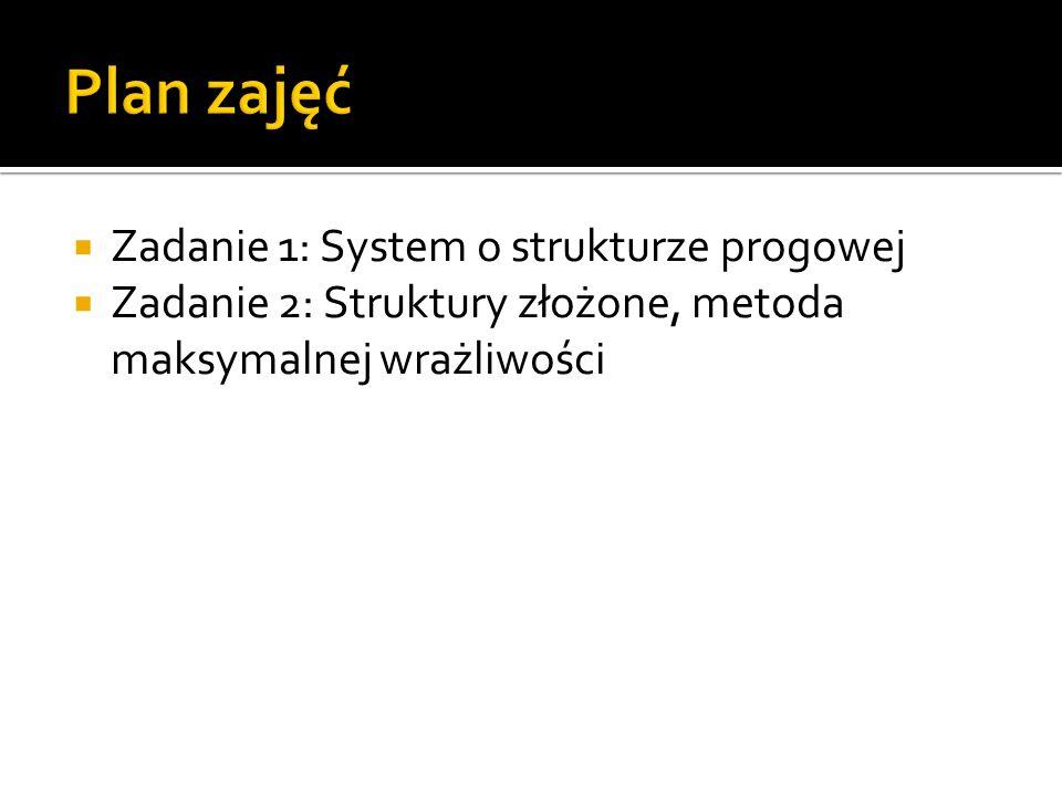  Zadanie 1: System o strukturze progowej  Zadanie 2: Struktury złożone, metoda maksymalnej wrażliwości