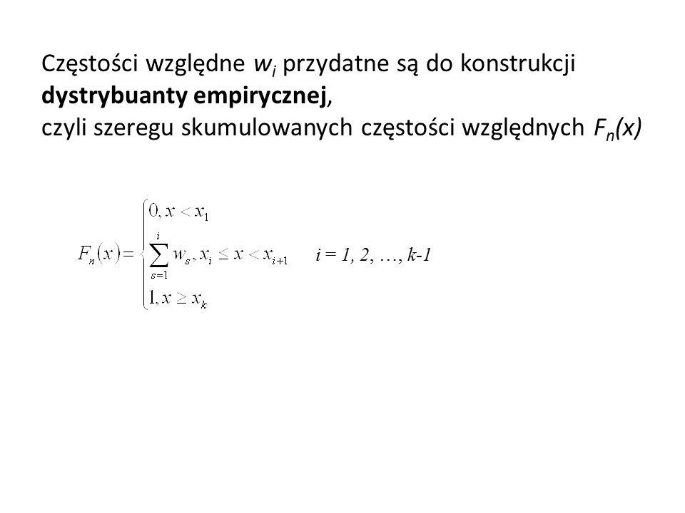 Częstości względne w i przydatne są do konstrukcji dystrybuanty empirycznej, czyli szeregu skumulowanych częstości względnych F n (x) i = 1, 2, …, k-1