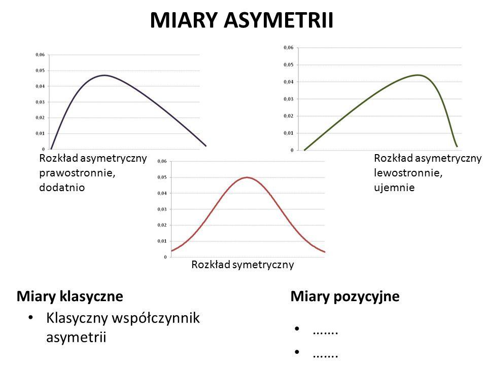 MIARY ASYMETRII Miary klasyczne Klasyczny współczynnik asymetrii Miary pozycyjne …….