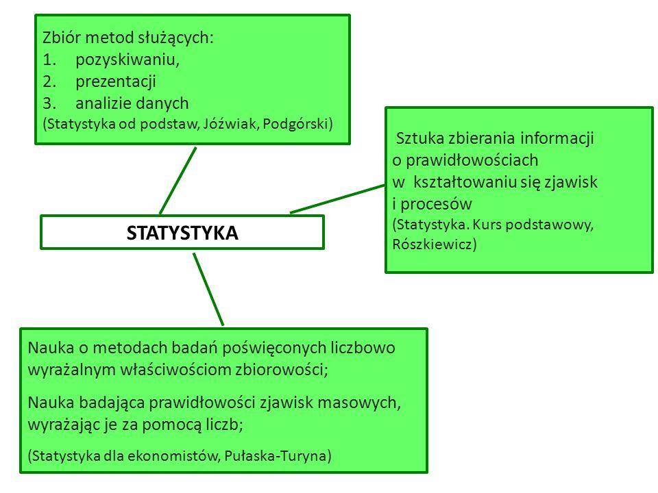 STATYSTYKA Sztuka zbierania informacji o prawidłowościach w kształtowaniu się zjawisk i procesów (Statystyka.