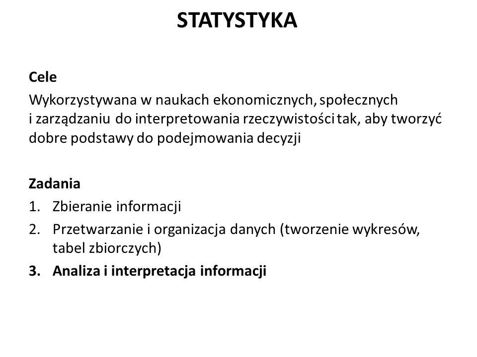 STATYSTYKA Cele Wykorzystywana w naukach ekonomicznych, społecznych i zarządzaniu do interpretowania rzeczywistości tak, aby tworzyć dobre podstawy do podejmowania decyzji Zadania 1.Zbieranie informacji 2.Przetwarzanie i organizacja danych (tworzenie wykresów, tabel zbiorczych) 3.Analiza i interpretacja informacji