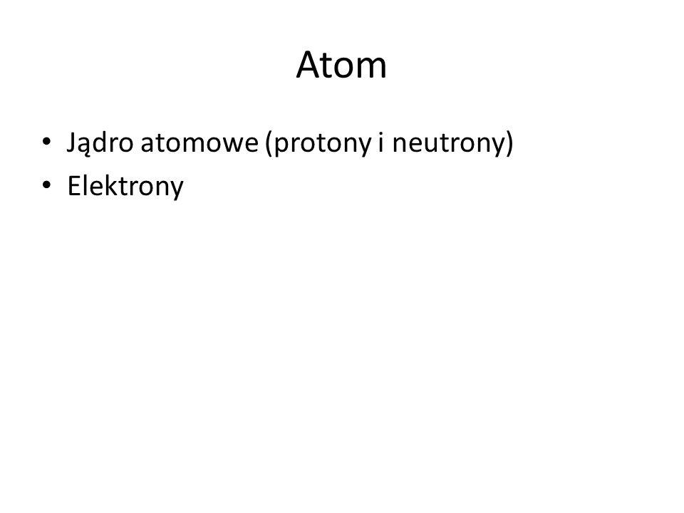 Atom Jądro atomowe (protony i neutrony) Elektrony