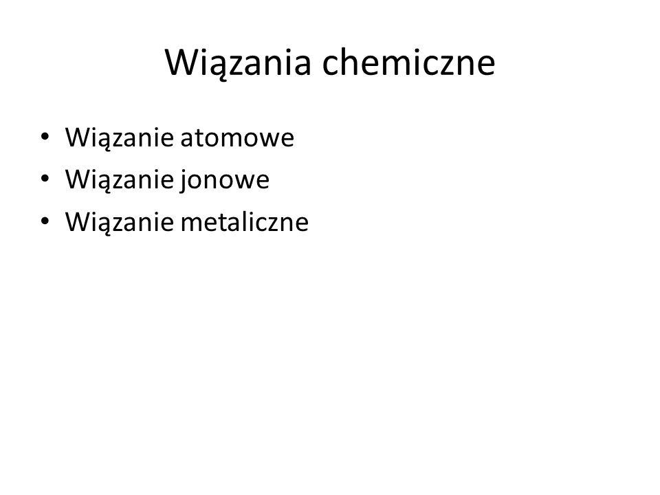 Wiązania chemiczne Wiązanie atomowe Wiązanie jonowe Wiązanie metaliczne