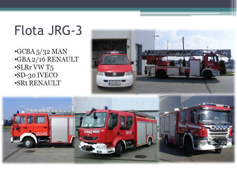 Rejon operacyjny JRG-3 granica m.Poznania, ulice: Borówki, Kobylepole, Piwna, W.