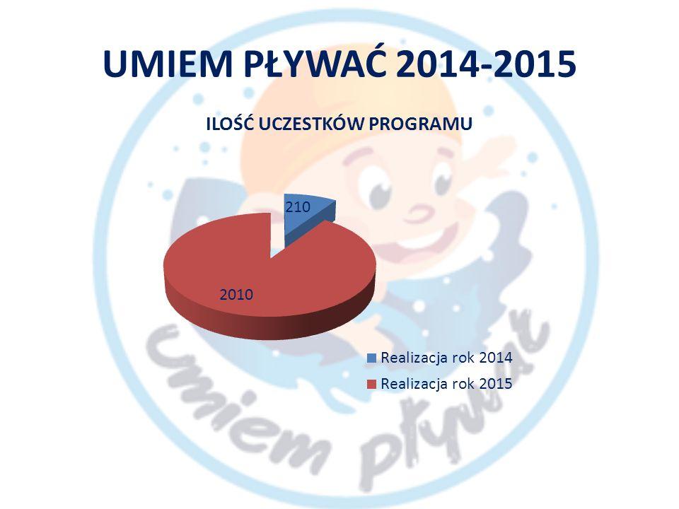 UMIEM PŁYWAĆ 2014-2015