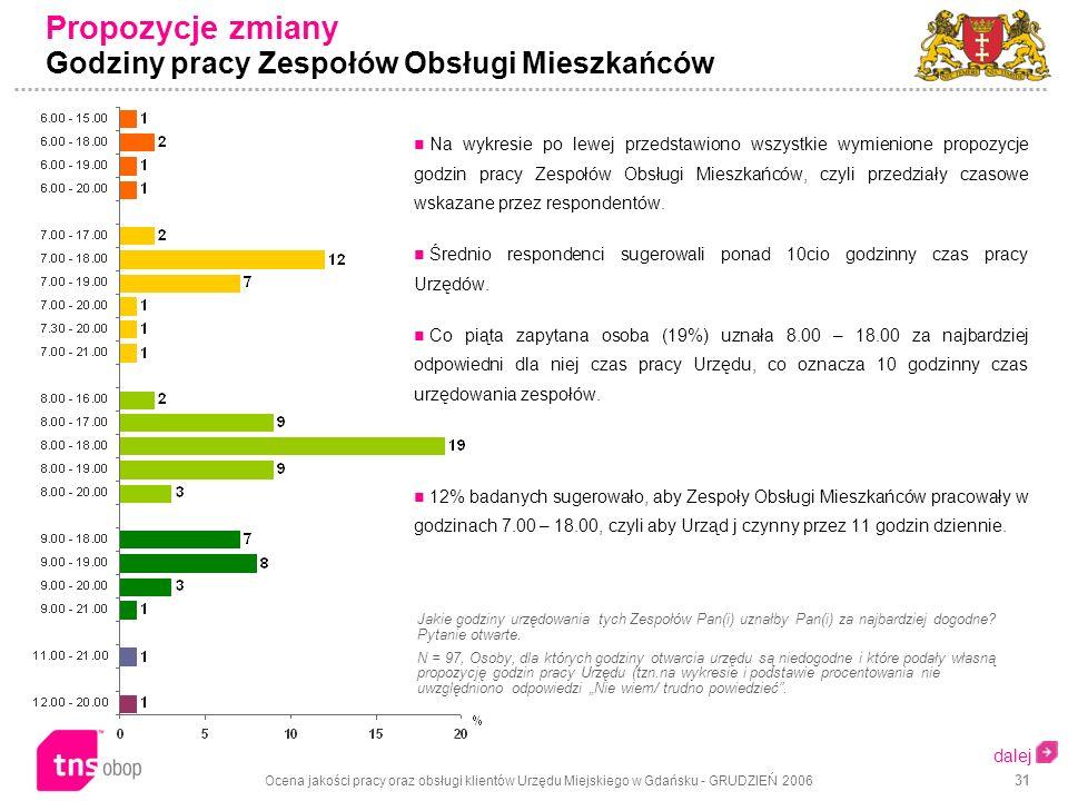Ocena jakości pracy oraz obsługi klientów Urzędu Miejskiego w Gdańsku - GRUDZIEŃ 2006 31 Jakie godziny urzędowania tych Zespołów Pan(i) uznałby Pan(i) za najbardziej dogodne.