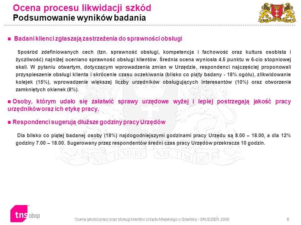 Ocena jakości pracy oraz obsługi klientów Urzędu Miejskiego w Gdańsku - GRUDZIEŃ 2006 27 Propozycje zmiany Ogólnie Gdyby to od Pana(i) zależało, to co by Pan(i) zmienił(a) lub wprowadził(a) w Urzędzie Miejskim w Gdańsku.