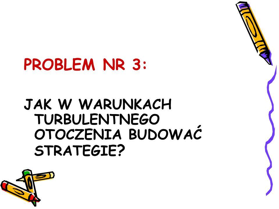 PROBLEM NR 3: JAK W WARUNKACH TURBULENTNEGO OTOCZENIA BUDOWAĆ STRATEGIE ?