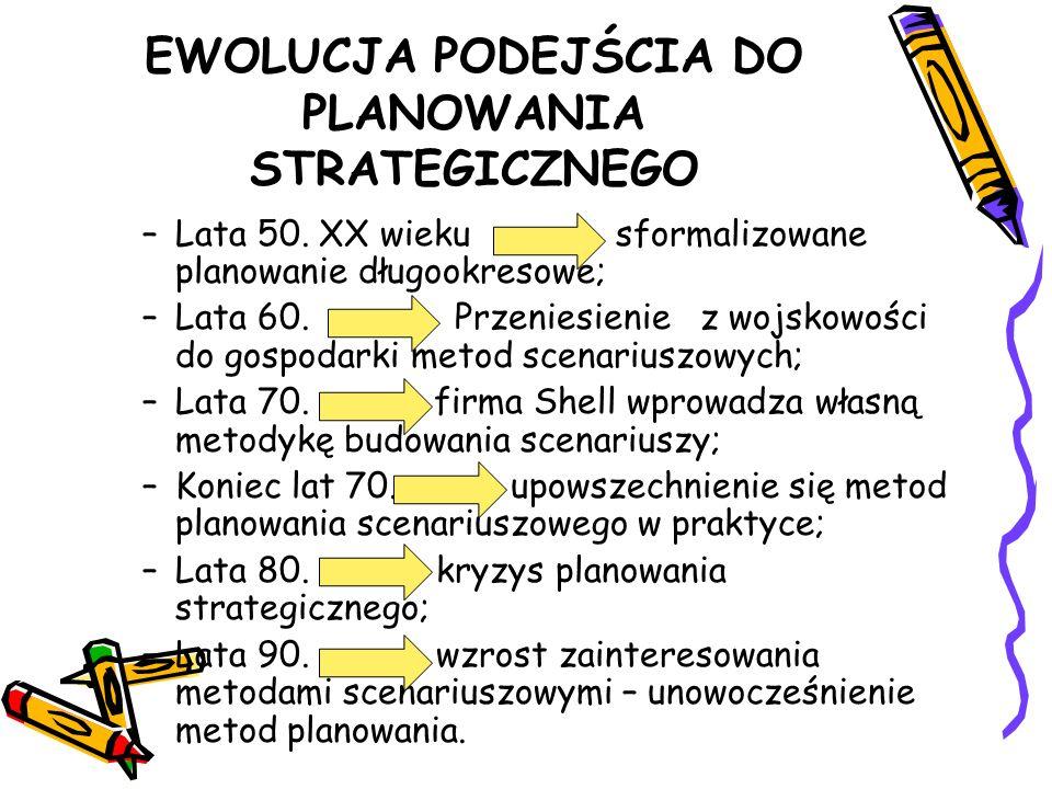 EWOLUCJA PODEJŚCIA DO PLANOWANIA STRATEGICZNEGO –Lata 50.